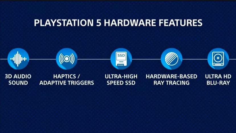 Annonces et fonctionnalités PS5 - CES 2020